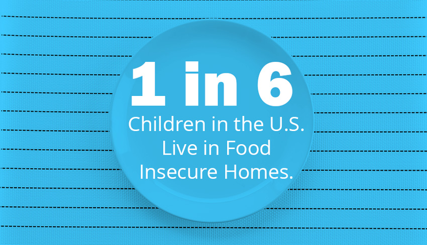 1 in 6 Children in the US live in Food Insecure Homes