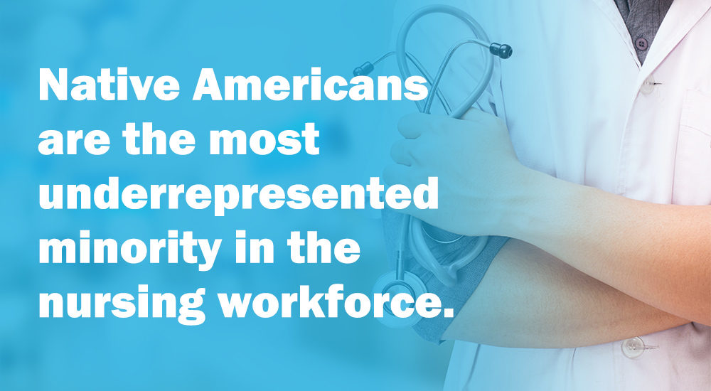 Native Americans are the Most Underrepresented Minority in the Nursing Workforce